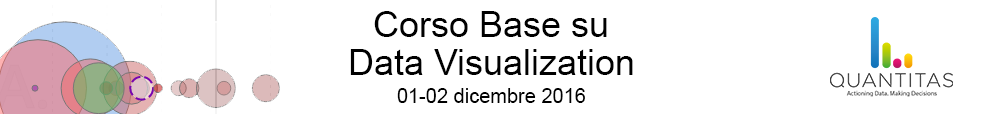 Corso Data Visualization Base screenshot